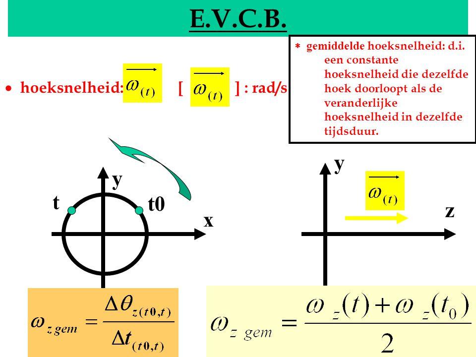 E.V.C.B. y y t t0 z x EVCB · hoeksnelheid: [ ] : rad/s